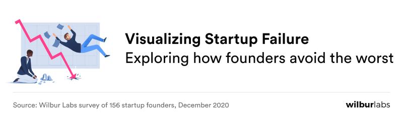 visualizing startup failure