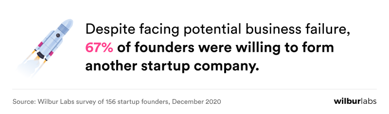 founder willingness to start another company